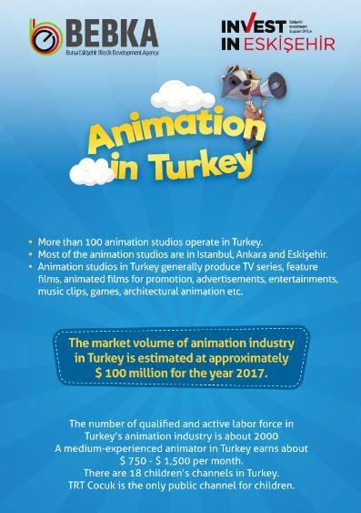 Animation In Turkey
